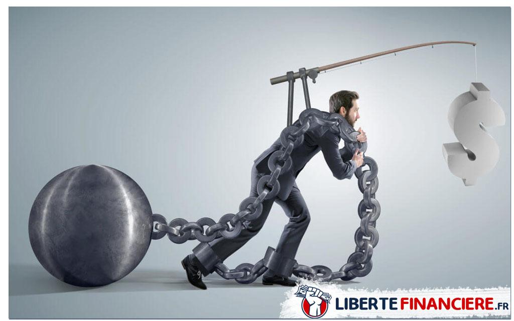 Salariat - Esclavage